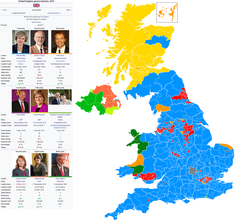 UK General Election 2017 Prediction by Thumboy21 on DeviantArt