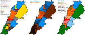 Lebanon Election Results 2009
