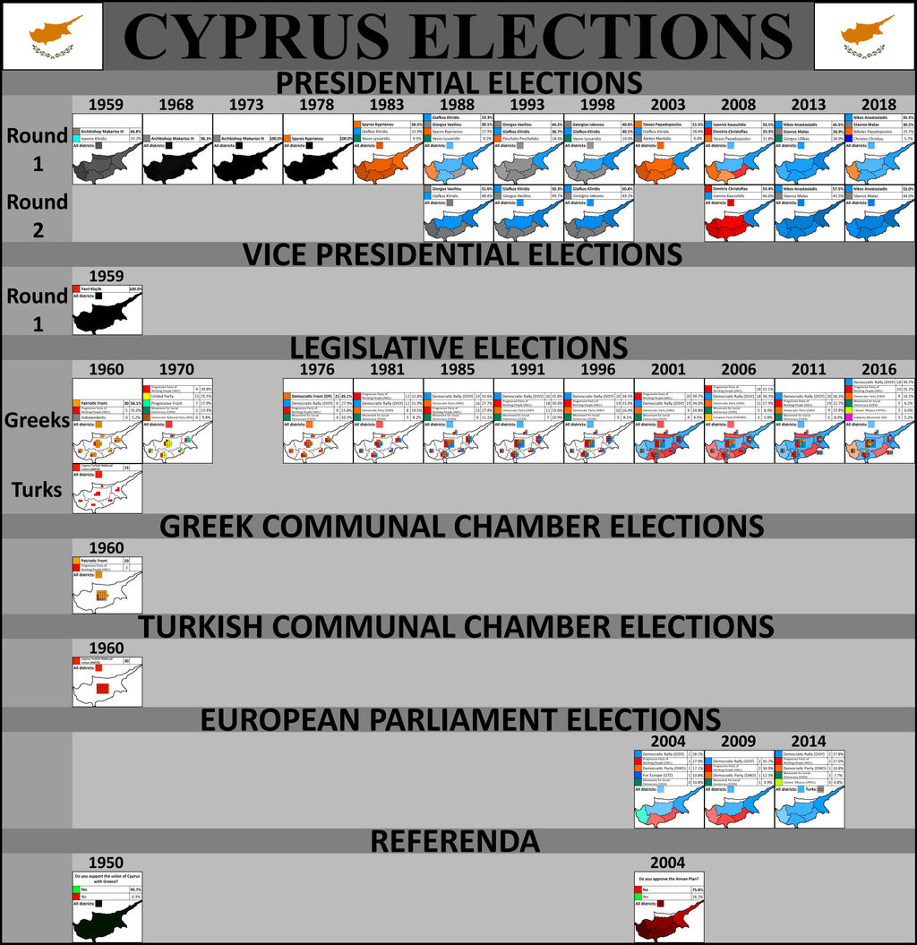 Maps of Cypriot Elections and Referenda