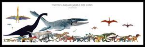 Mattel's Jurassic World Size Chart