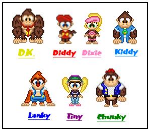 Donkey Kong Sprites by SWSU-Master on DeviantArt