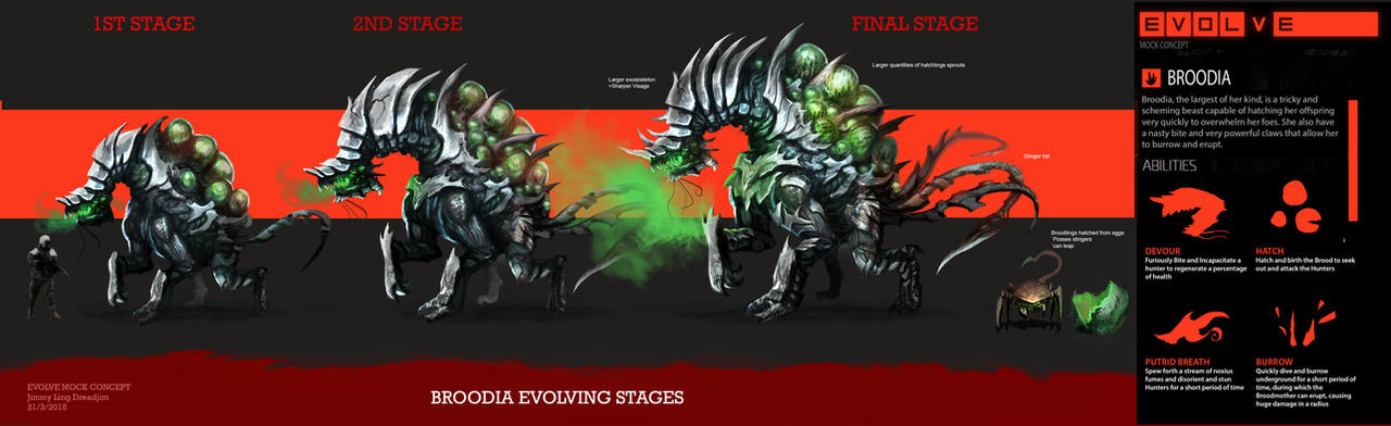 Evolve Monster Concept Art