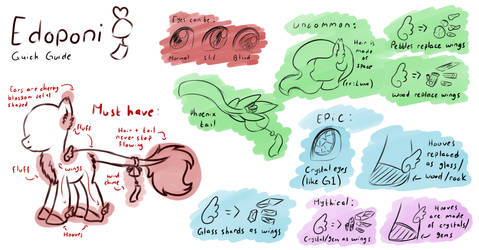 Edoponi Species Reference by S-oujiiSan