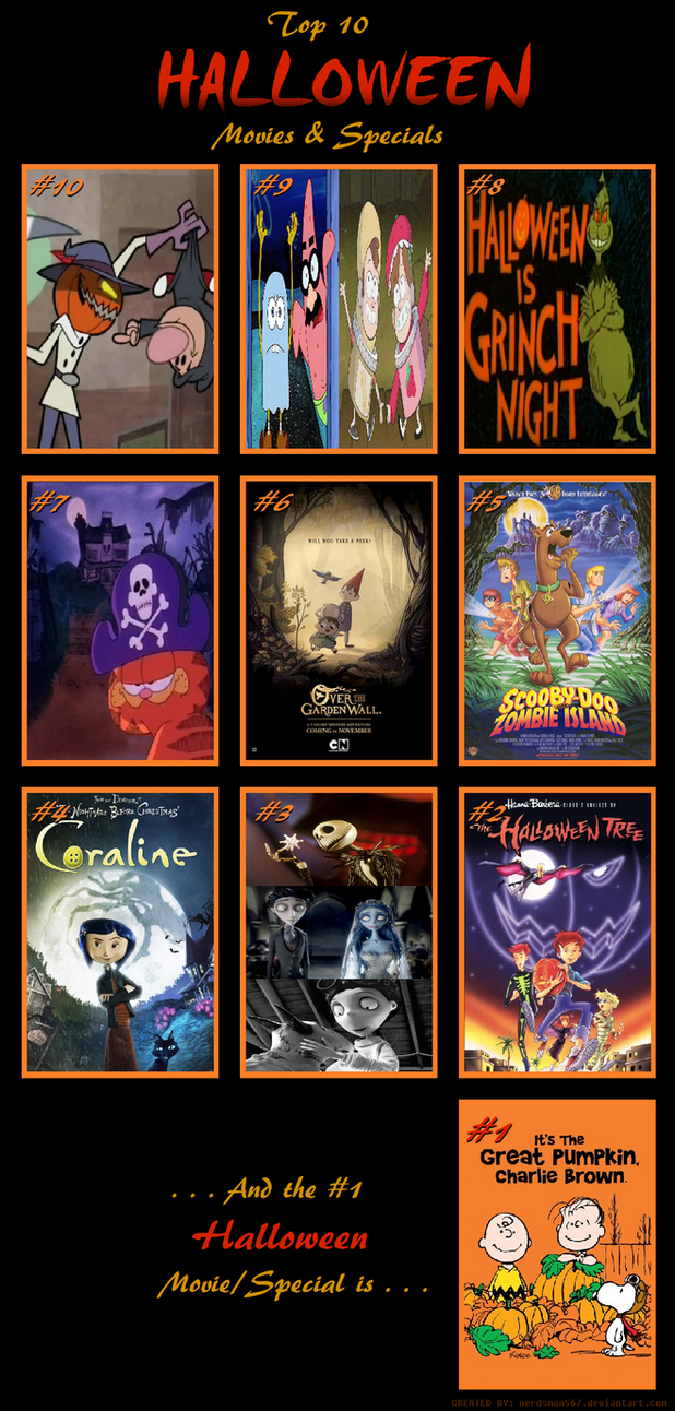 top 10 halloween movies and specials animated by nerdsman567