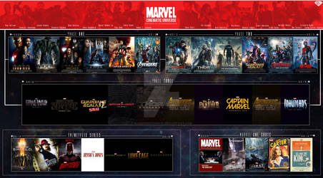 Marvel Cinematic Universe Chart