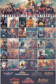 Marvel Cinematic Universe Chart