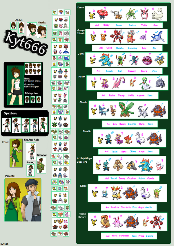 Trainer Kyt And Teams by Kyt666