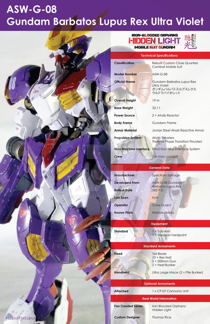 asw g 08 gundam barbatos lupus rex ultra violet by trice01 on deviantart