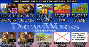 My DreamWorks Controversy Meme
