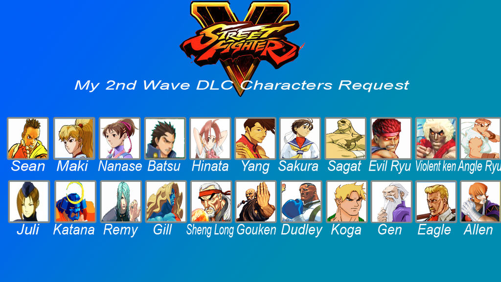 Street Fighter 5 2nd Wave DLC Characters Request by