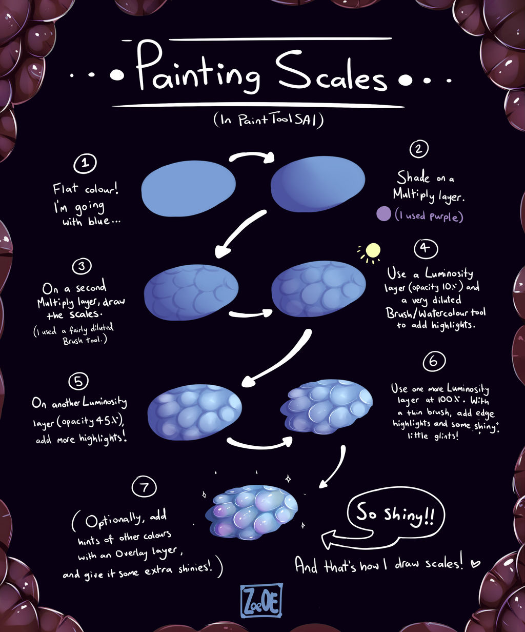 painting scales with Paint Tool SAI