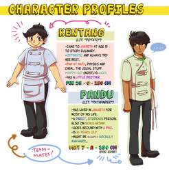 KENTANG - profiles #1 and #2 by jinguj