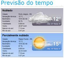 Weather Widget by caraza