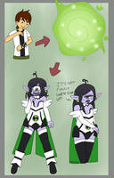 Another Glitch in the Omnitrix by UsaRitsu
