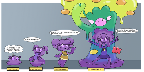 Aging of a Slime