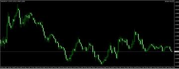 Forex trading online by forextraordinaire