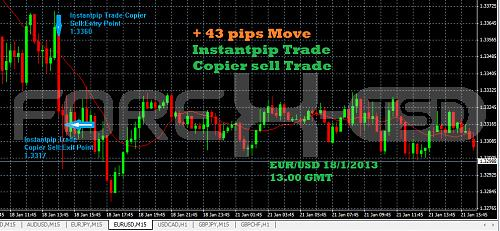 Singapore Forex traders by forextraordinaire