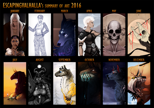 Summary of Art 2016