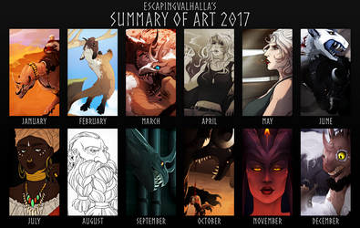 Summary of art 2017