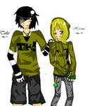 ::. Style-ish.::
