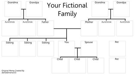 Your Fictional Family Meme