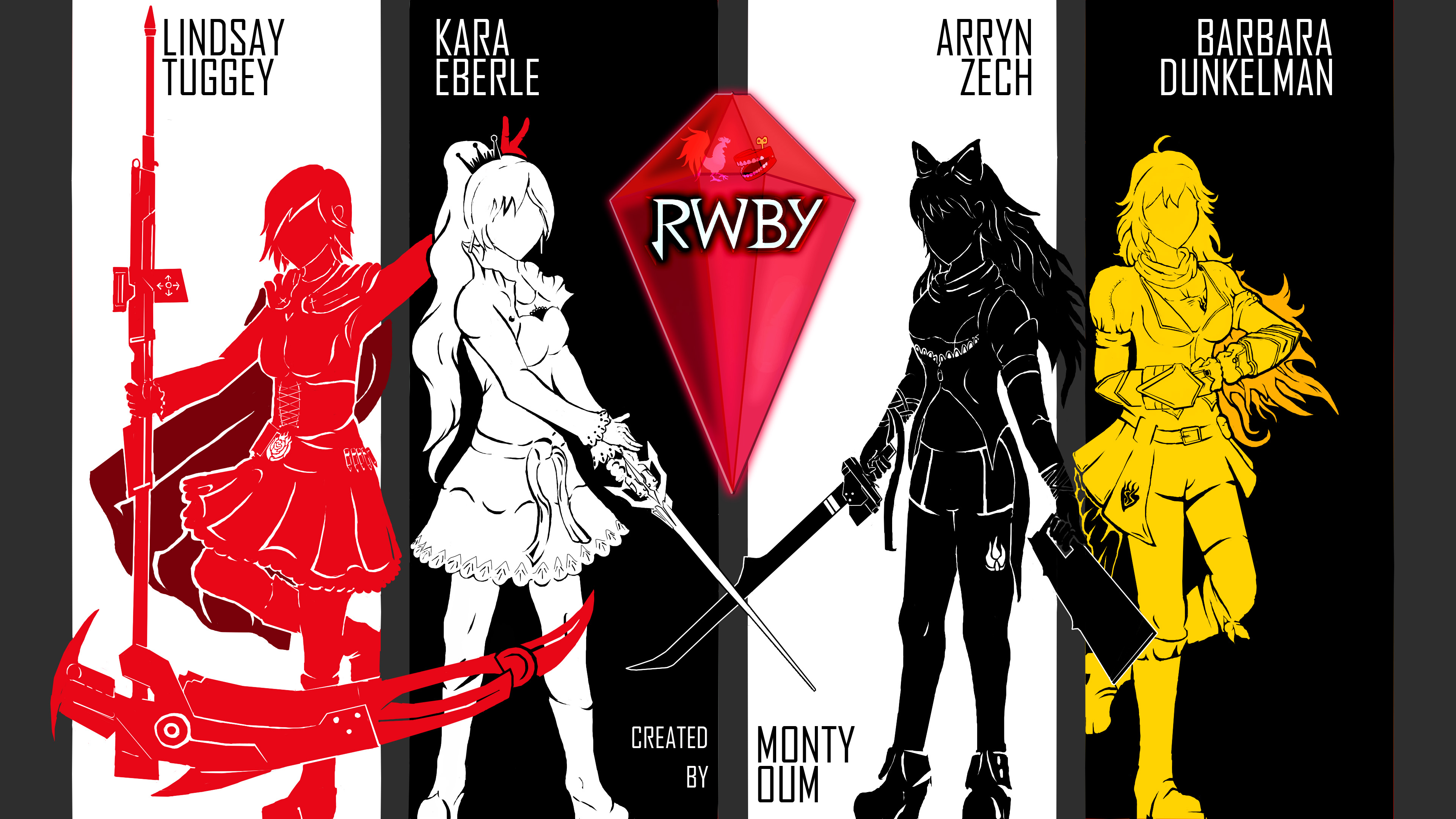 Rwby poster contest entry 1 by jipooki on deviantart