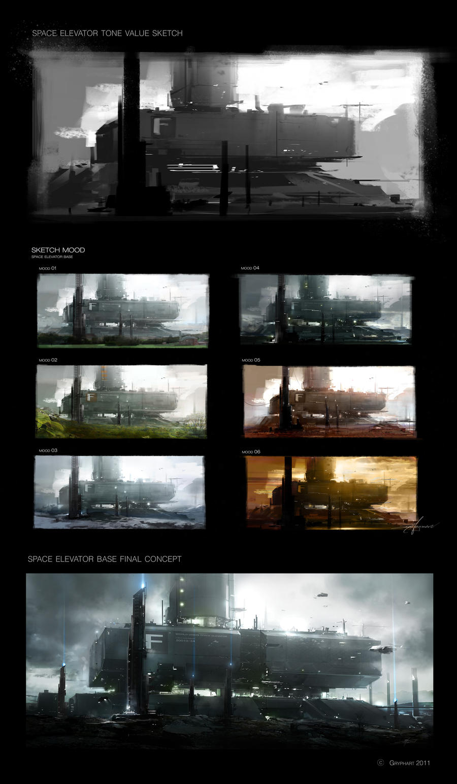 Space Elevator Process by Gryphart