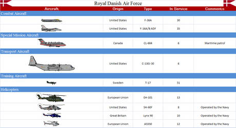 Royal Danish Air Force by SILVER-70CHEV