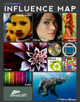 Influence Map 2010