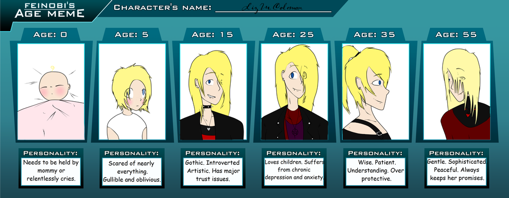 Liz's Age Meme by 3933911