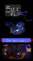 No More FNAF2 For Luna