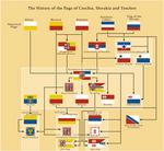 Flags of Czechia , Slovakia and Teschen