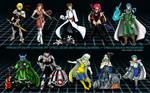 Phantasy Sata IV - Time Line