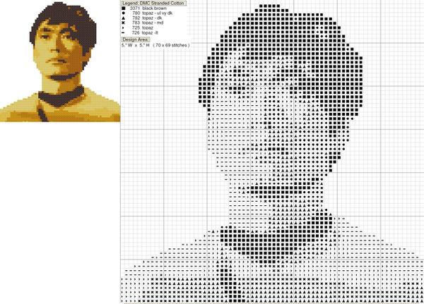 Sulu Cross Stitch Pattern