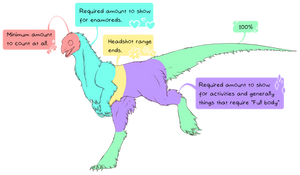 Kukuri body ranges by Unikeko