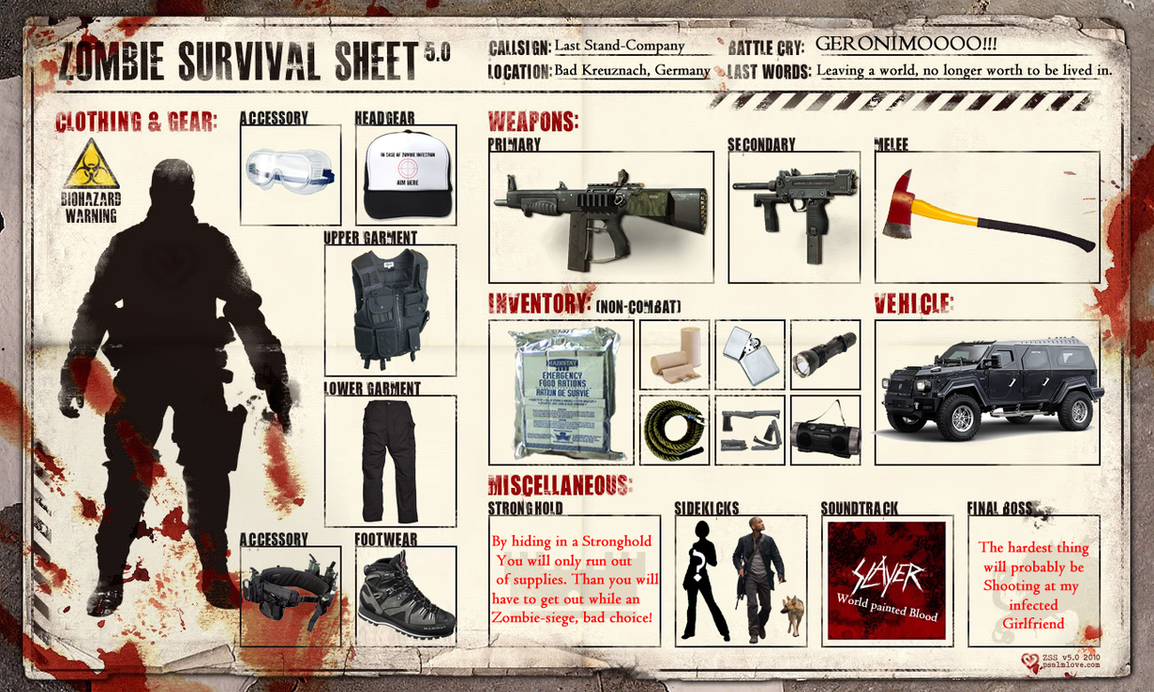 My Zombie-apocalypse survival sheet by MisteriosM on ...