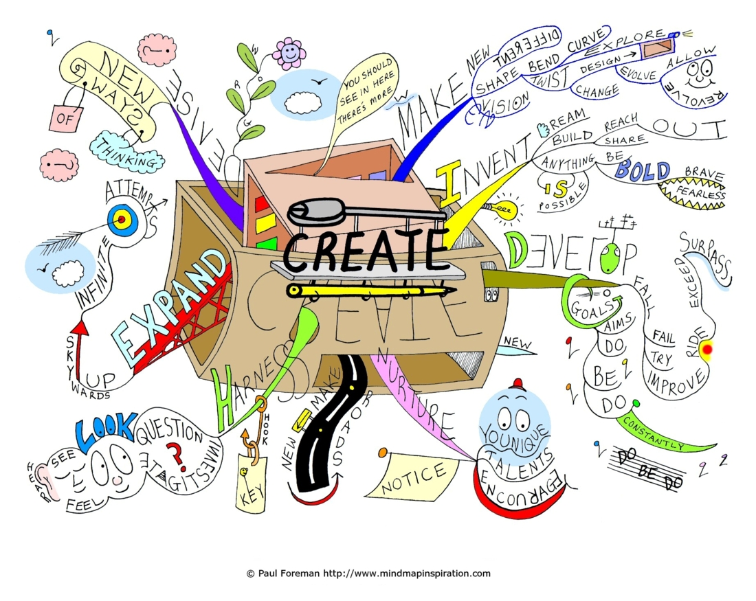 Em professional artist first assignment mind mapping Create a map online free