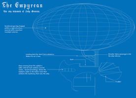 Blueprints: Empyrean by Rogue-Skies
