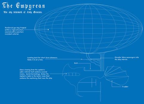 Blueprints: Empyrean