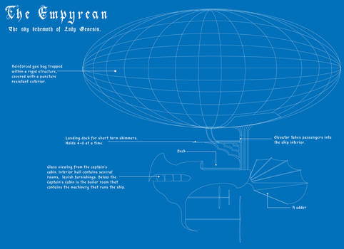Blueprints: Empyrean