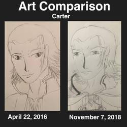 Art Comparison: Carter
