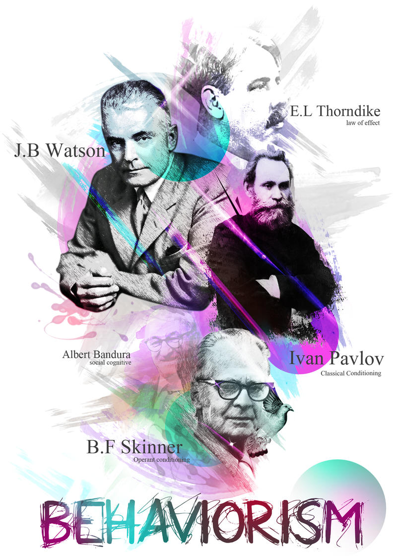 behaviorism theory of psychology Behaviorism seeks to identify observable, measurable laws that could explain all of human behavior although psychology now pays more attention to the inner landscape of emotions and thought.