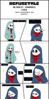 REFUSETale: Weirdest Charades Ever by NatsuneNuko