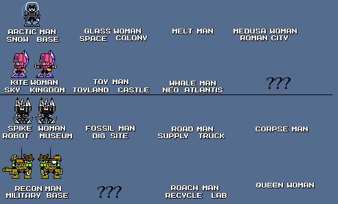 Megaman DF phase 1-2 RM by StevesMcCool