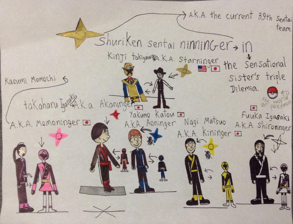 Shuriken Sentai ninninger in triple dilemma by britishman1940