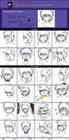 Al's emotion chart
