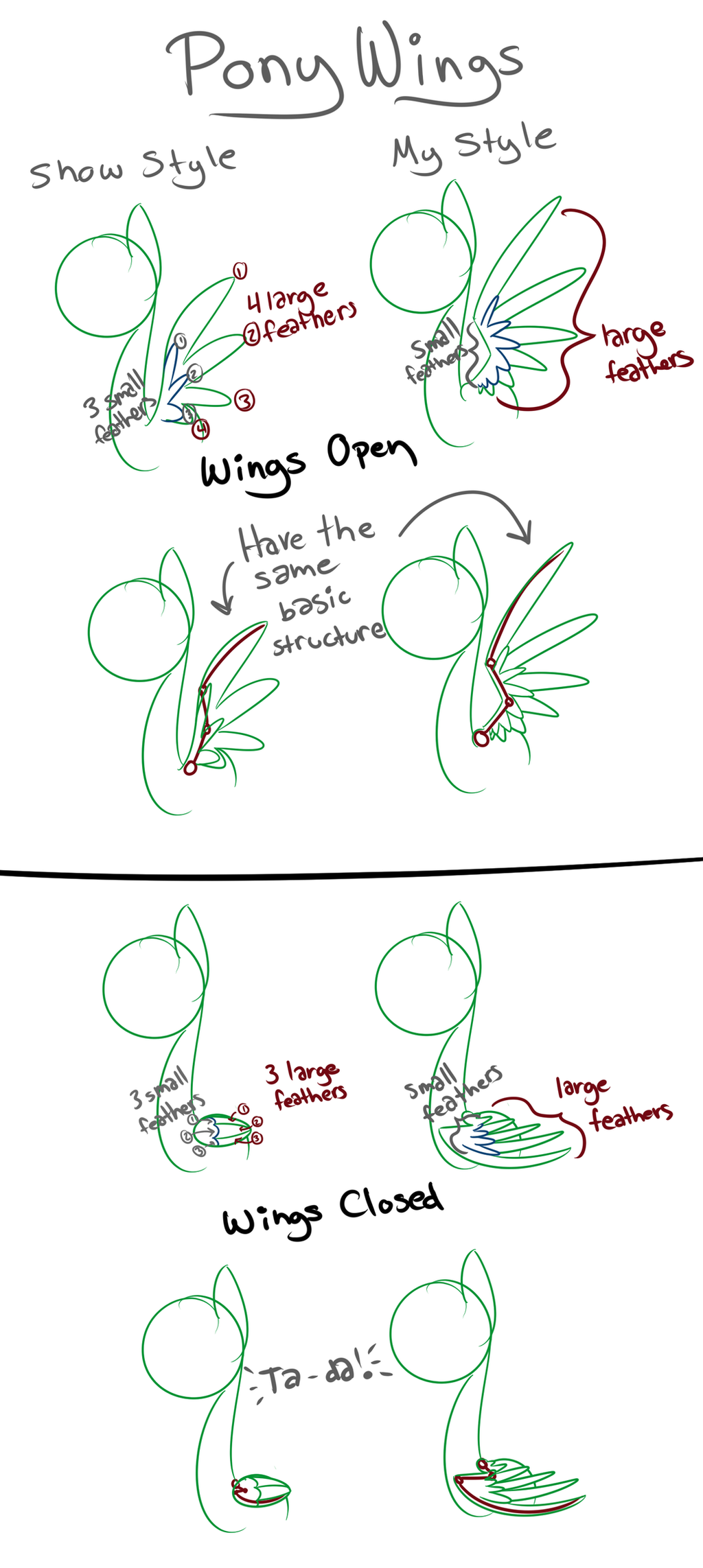 Pony Wing Tutorial by CuTTyCommando