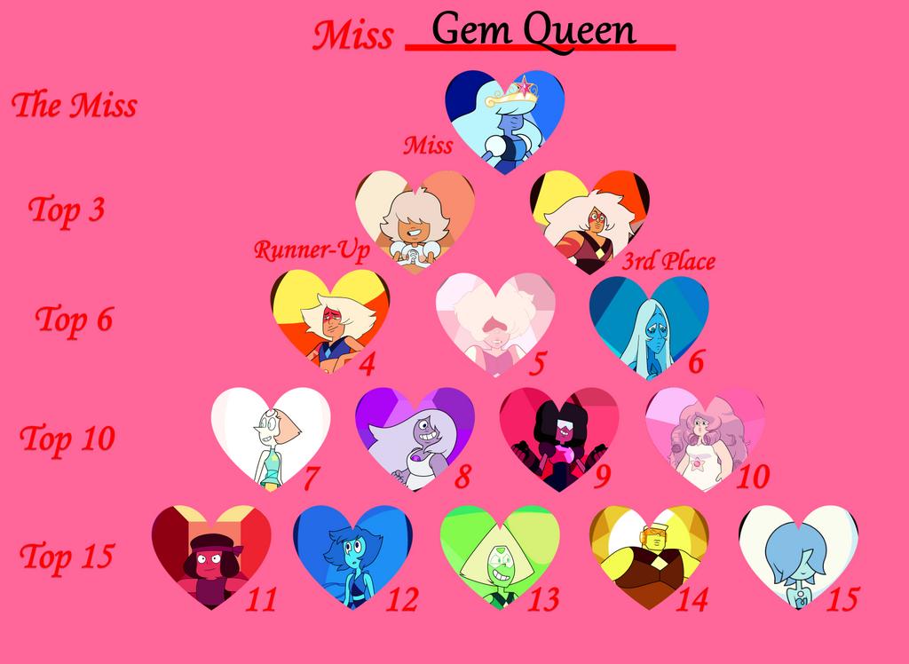Miss Gem Queen by AuroraMisa