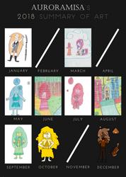 My Summary of Art 2018 by AuroraMisa