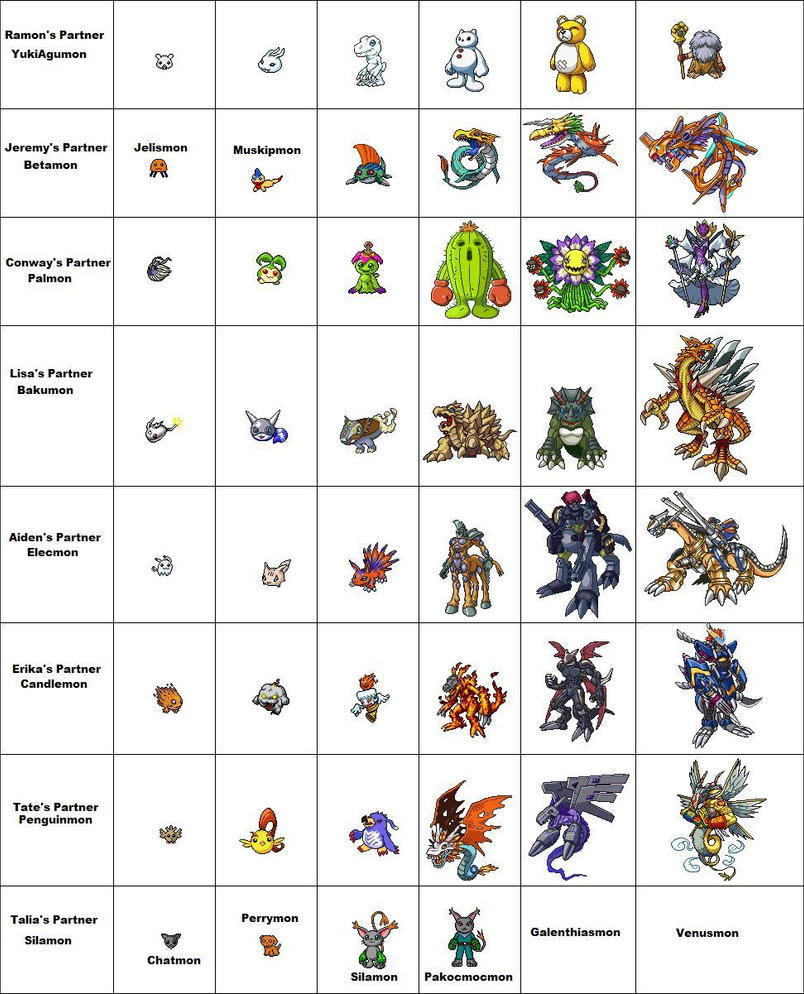 Digimon Americana Evol...